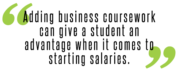 Advantages of a business minor